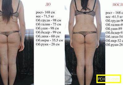 Диети шибан за бърза загуба на тегло