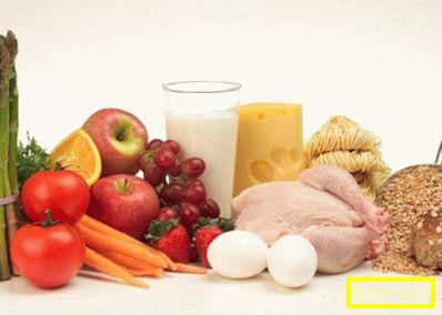 Бирена диета минус 10 кг на седмица