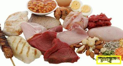 Протеинова диета за отслабване - меню за седмицата с рецепти