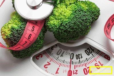 Как да отслабнете за един месец на 10 кг у дома?