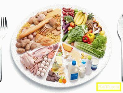 Меню с диета от редуване на протеини и въглехидрати дни