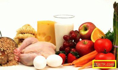 Менюто за всеки ден за протеино-въглехидратната диета