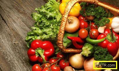 6-дневната диета на ани лорак