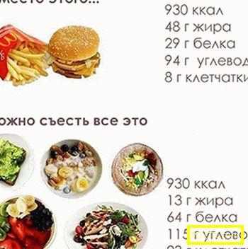 Обемна диета барбара ролс