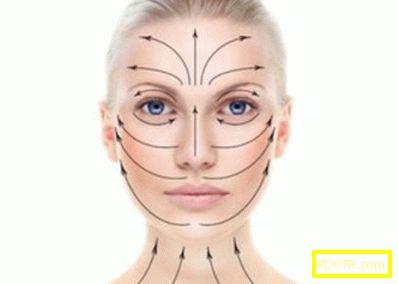 Масаж на лицето у дома - гарантирано минус 5 години! техника