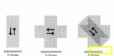 Ефективни методи на facelift у дома. видове и характеристики