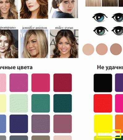 Цветни типове външен вид - лято (снимка). проучваме модните