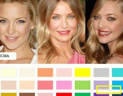 Цветови типове външен вид - пролет (снимки и