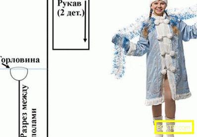 Снежният моден костюм за момиче със собствените си ръце: