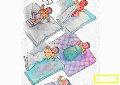 Колко правилно е да се върти новороденото и дали е