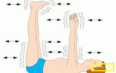 Как да отслабнете с помощта на ефективна гимнастика?