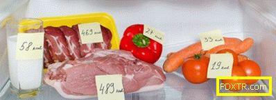 Колко калории трябва да взема един ден, за да отслабна?