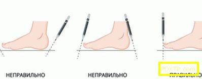Как да изберем размера на обувките?