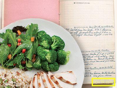 Дневник на загуба на тегло, или как да се дърпате заедно