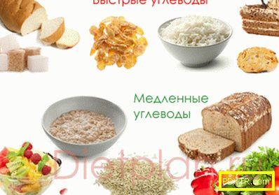 Бързи и бавни въглехидрати: какви продукти не се нуждаем