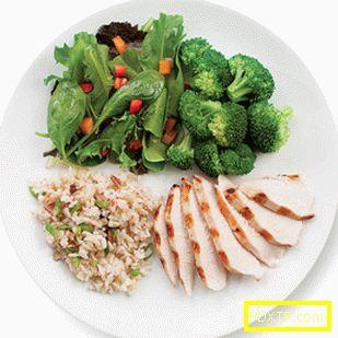 Пилешка гърда със зеленчуци за отслабване