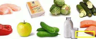 Съвети за бърза загуба на тегло