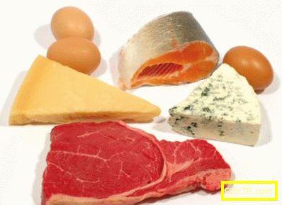 Как да остана жив на протеинова диета