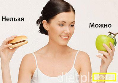 Кодирование на похудение