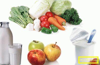 Дни за разтоварване за намаляване на теглото и корема