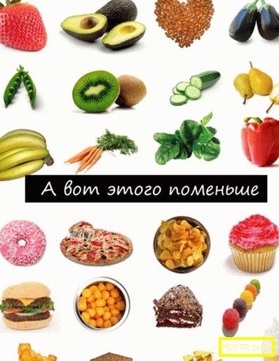 Принципи на здравословното хранене