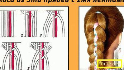 Начини на тъкане на косата