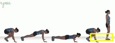Фитнес бърпи. как да ги изпълняваме правилно?